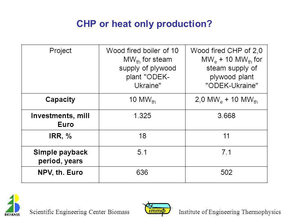 CHP or heat only production
