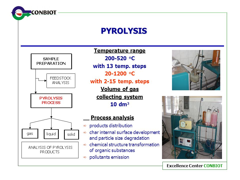 PYROLYSIS Temperature range oC with 13 temp. steps oC