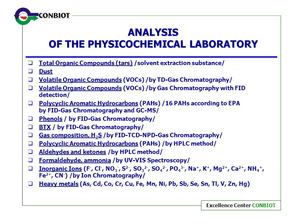 ANALYSIS OF THE PHYSICOCHEMICAL LABORATORY