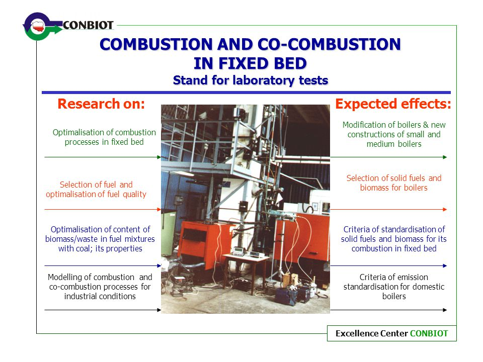 COMBUSTION AND CO-COMBUSTION IN FIXED BED Stand for laboratory tests