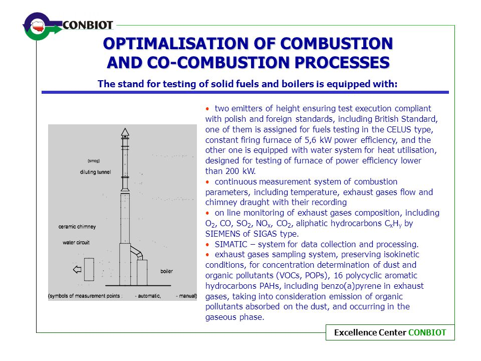 OPTIMALISATION OF COMBUSTION AND CO-COMBUSTION PROCESSES The stand for testing of solid fuels and boilers is equipped with: