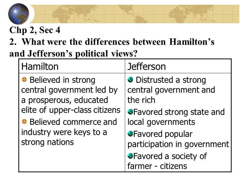 Chp 2, Sec 4 2. What were the differences between Hamilton's and Jefferson's political views