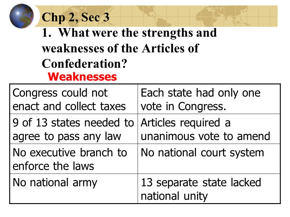 Chp 2, Sec 3 1. What were the strengths and weaknesses of the Articles of Confederation