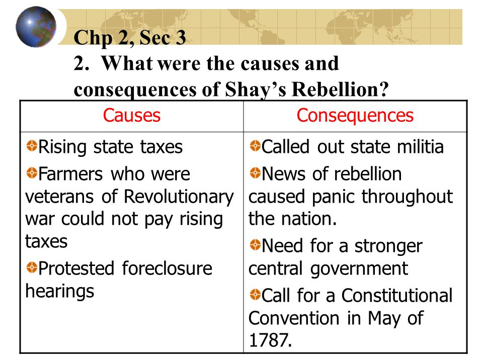 Chp 2, Sec 3 2. What were the causes and consequences of Shay's Rebellion