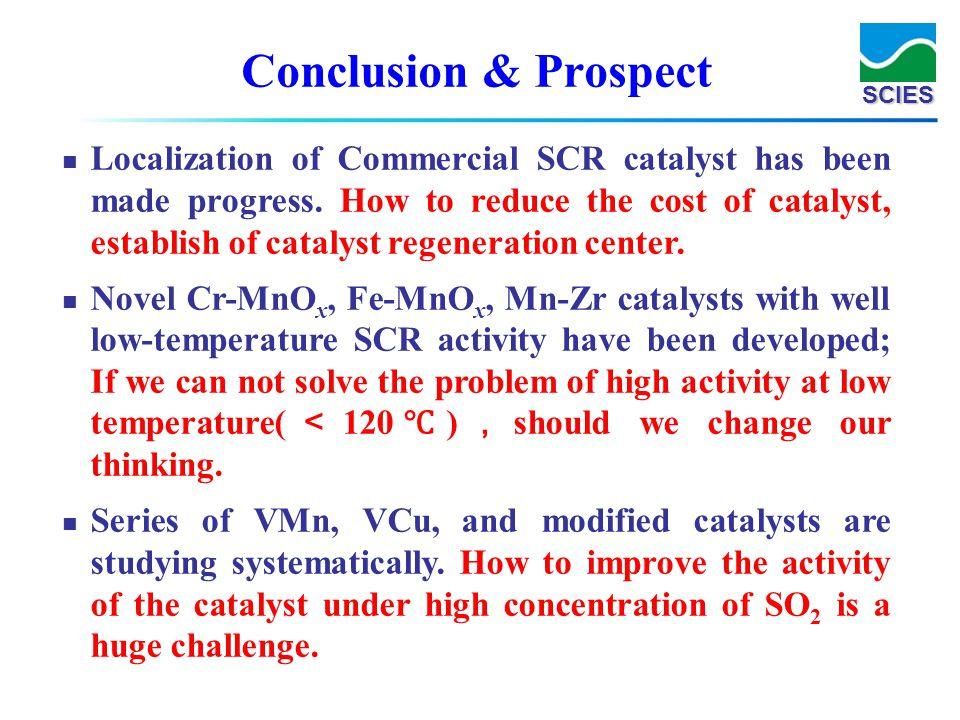 Conclusion & Prospect