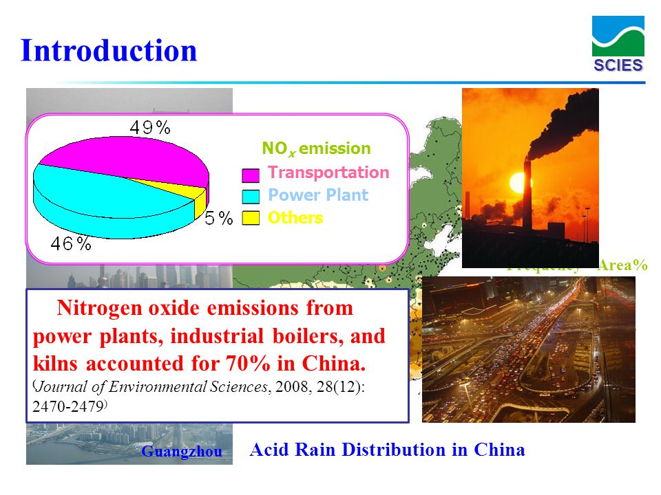 Introduction Beijing. NOx emission. Transportation. Power Plant. Others. Shanghai. Frequency Area%