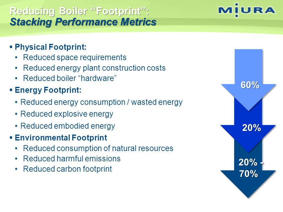 Reducing Boiler Footprint : Stacking Performance Metrics