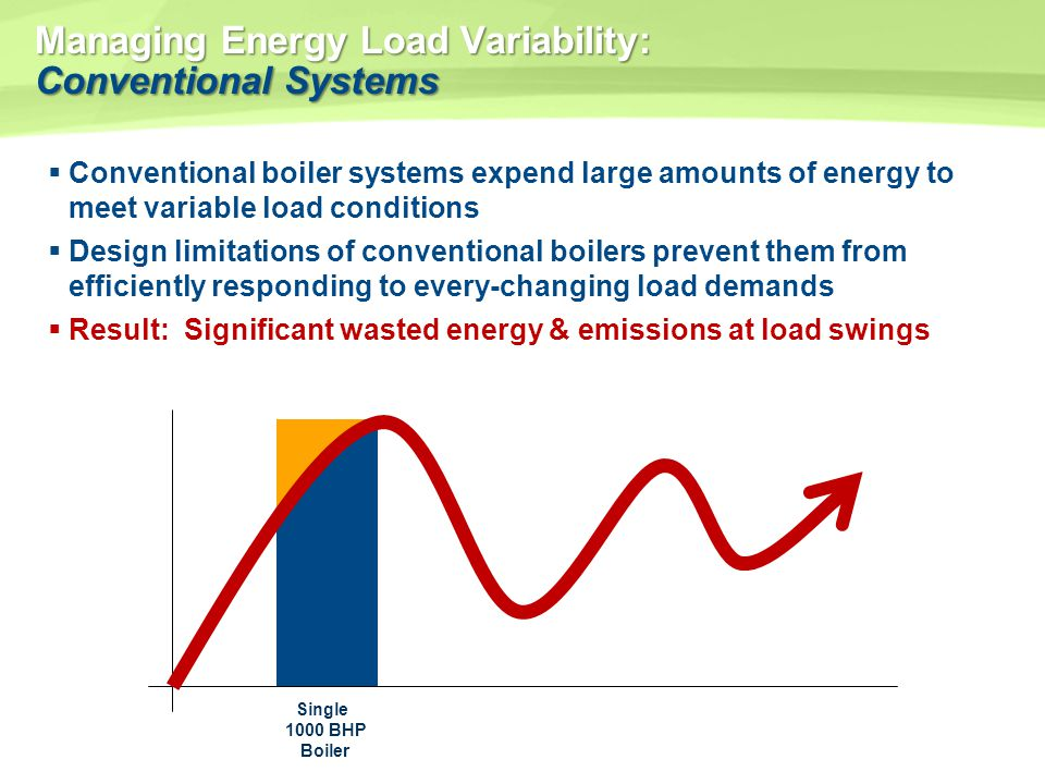 Managing Energy Load Variability: Conventional Systems