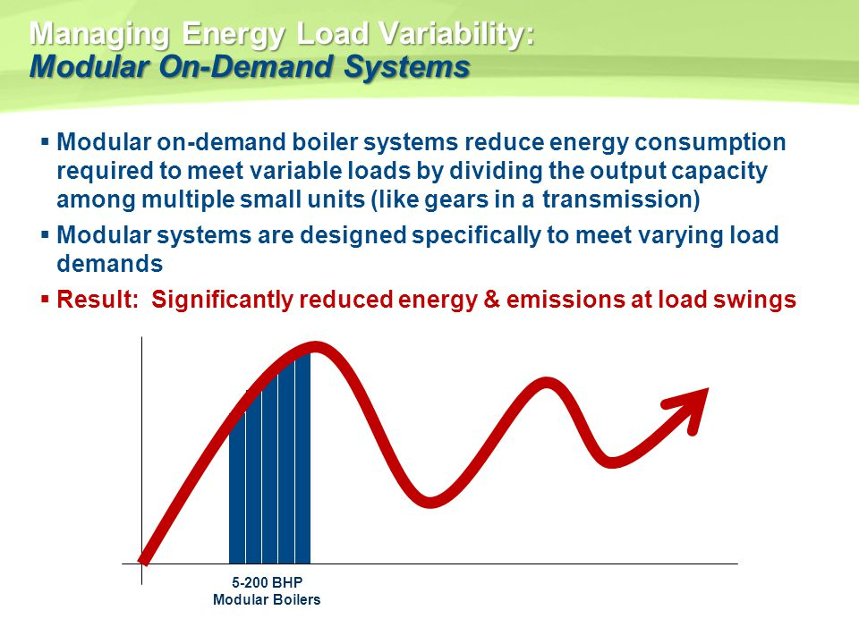 Managing Energy Load Variability: Modular On-Demand Systems