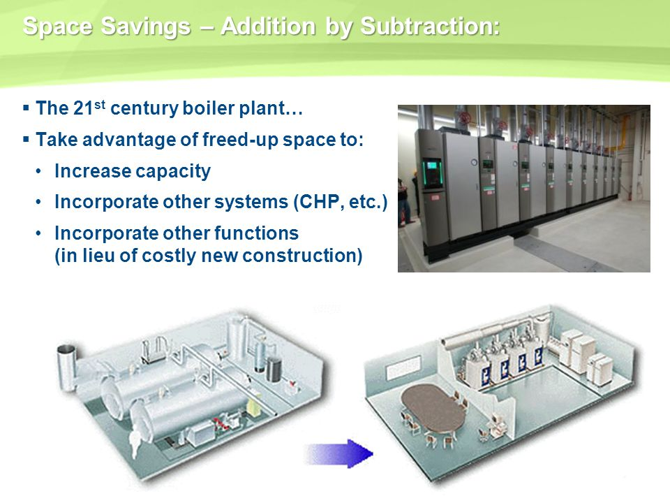 Space Savings – Addition by Subtraction: