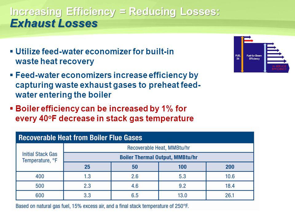 Increasing Efficiency = Reducing Losses: Exhaust Losses