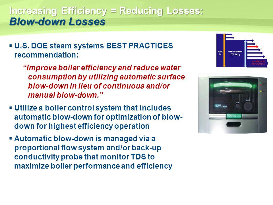Increasing Efficiency = Reducing Losses: Blow-down Losses