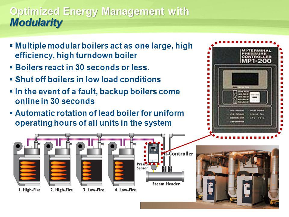 Optimized Energy Management with Modularity