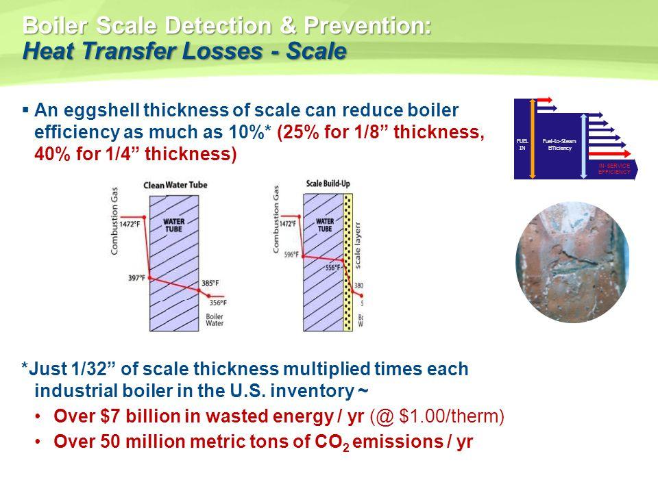 Boiler Scale Detection & Prevention: Heat Transfer Losses - Scale