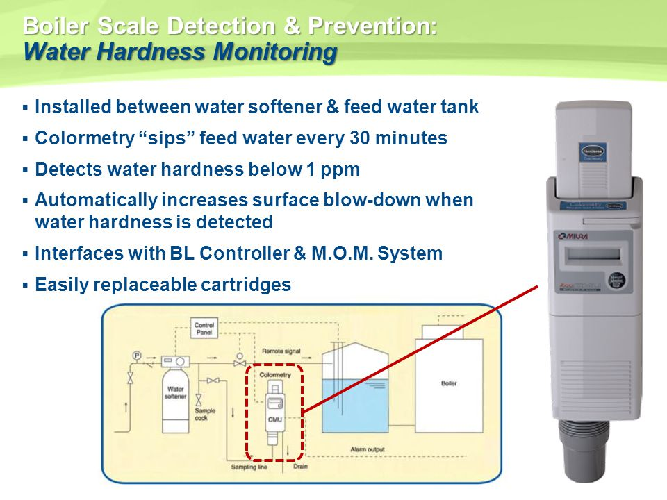 Boiler Scale Detection & Prevention: Water Hardness Monitoring