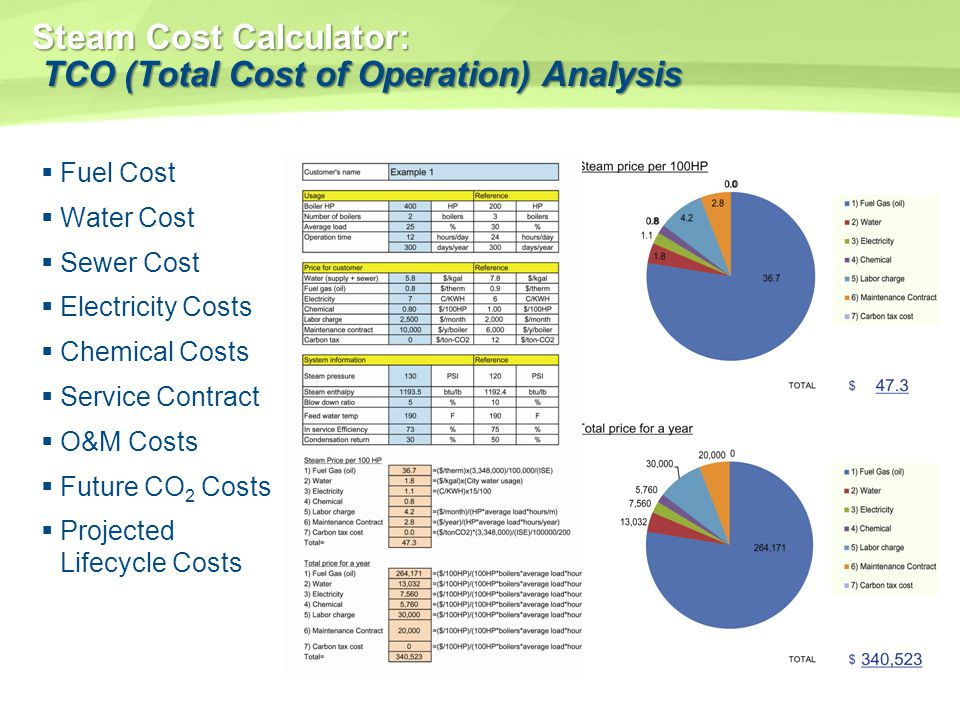 Steam Cost Calculator: TCO (Total Cost of Operation) Analysis