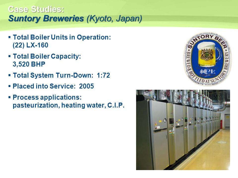 Case Studies: Suntory Breweries (Kyoto, Japan)