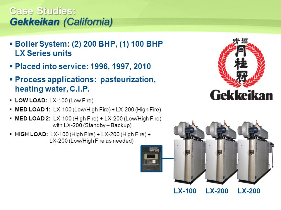 Case Studies: Gekkeikan (California)
