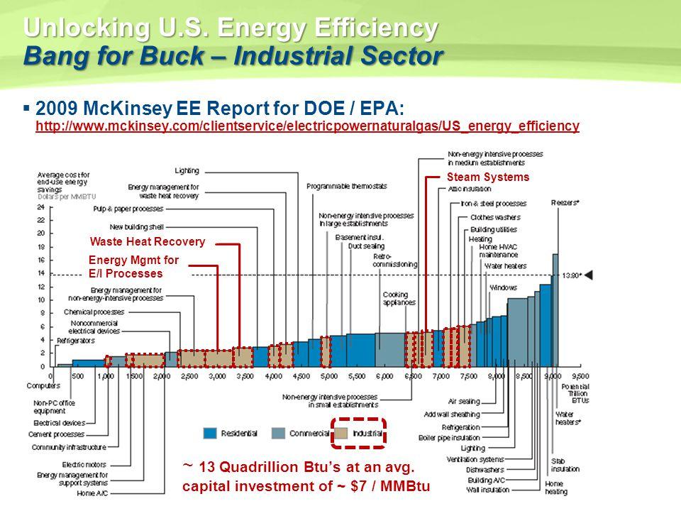 Unlocking U.S. Energy Efficiency Bang for Buck – Industrial Sector