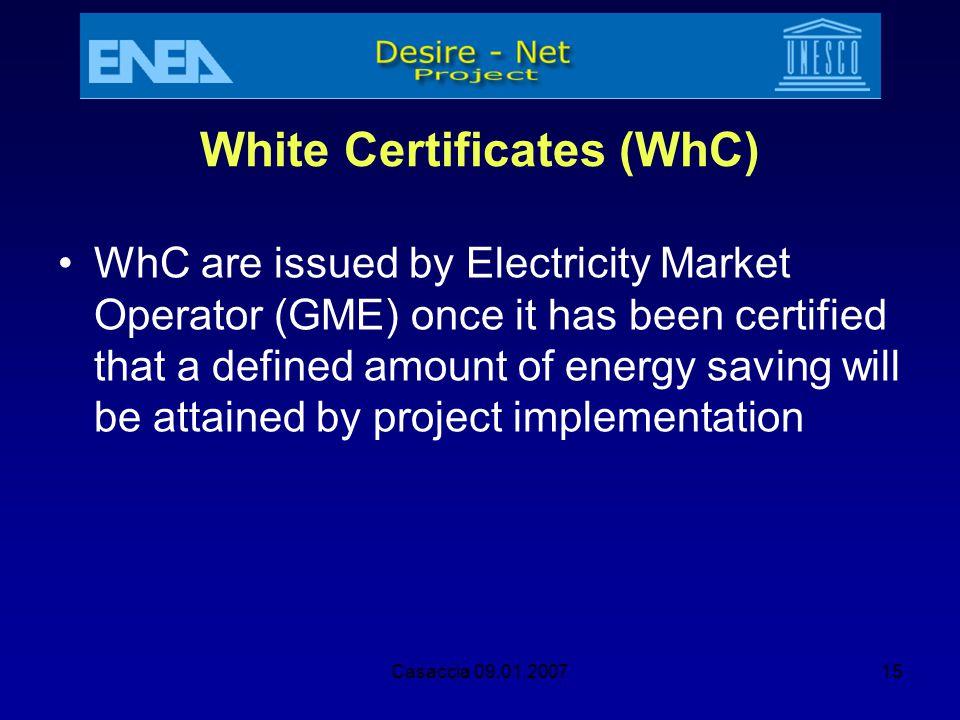White Certificates (WhC)