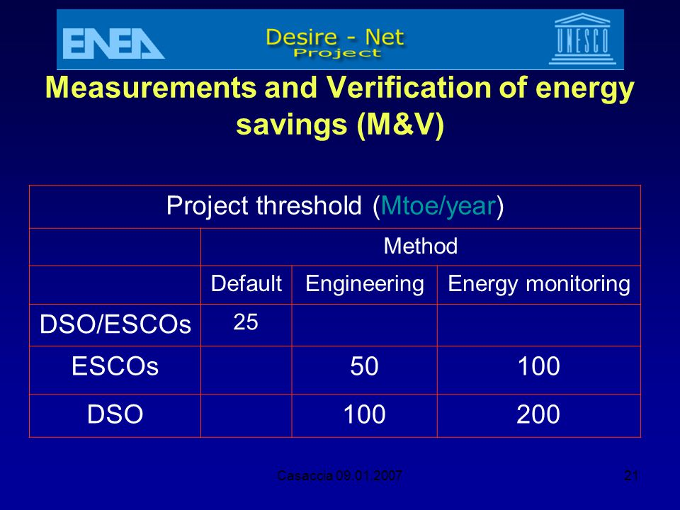 Measurements and Verification of energy savings (M&V)