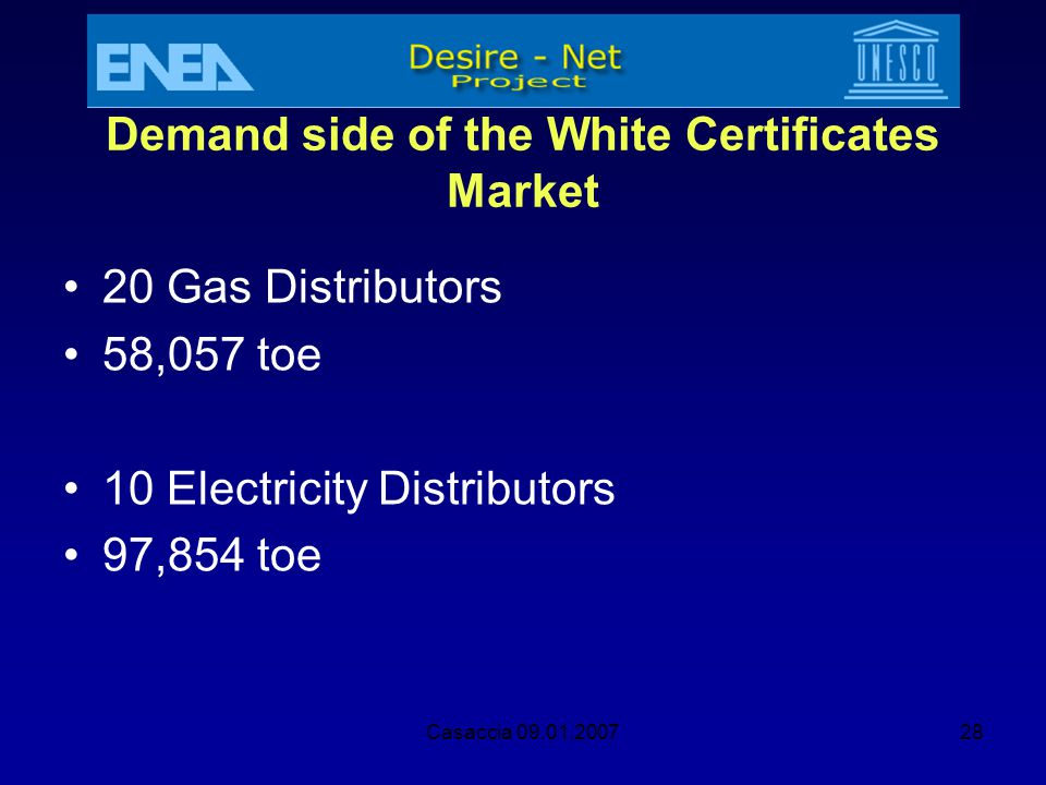Demand side of the White Certificates Market