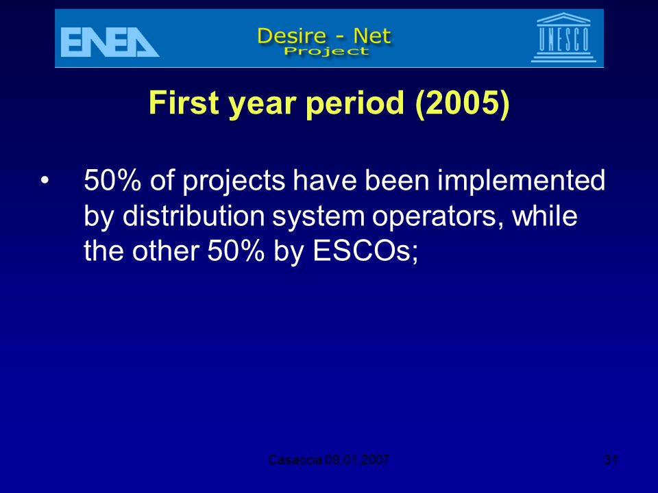 First year period (2005) 50% of projects have been implemented by distribution system operators, while the other 50% by ESCOs;