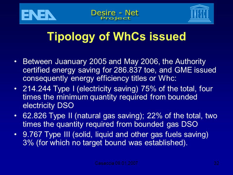 Tipology of WhCs issued