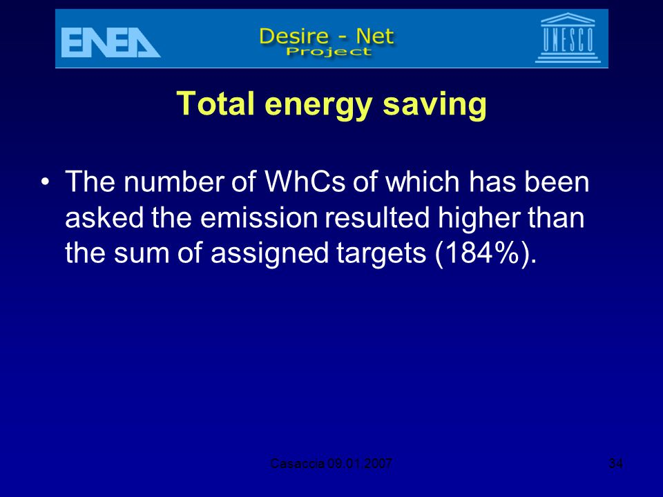 Total energy saving The number of WhCs of which has been asked the emission resulted higher than the sum of assigned targets (184%).