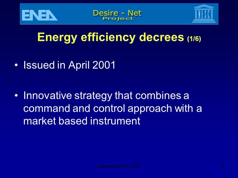 Energy efficiency decrees (1/6)