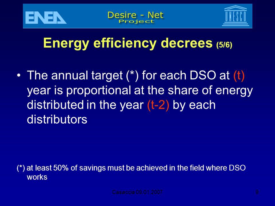 Energy efficiency decrees (5/6)