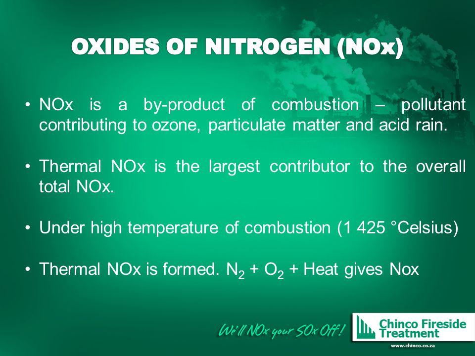 OXIDES OF NITROGEN (NOx)
