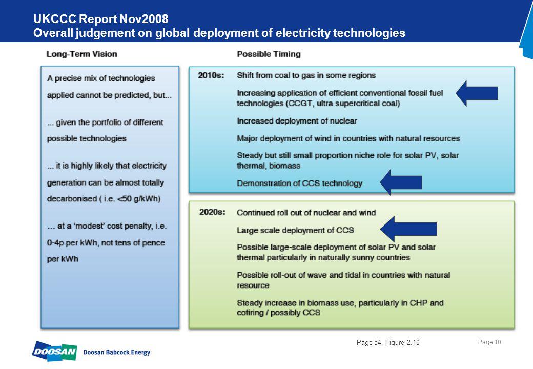 Global power generation abatement in 2050 (IEA BLUE Map scenario)