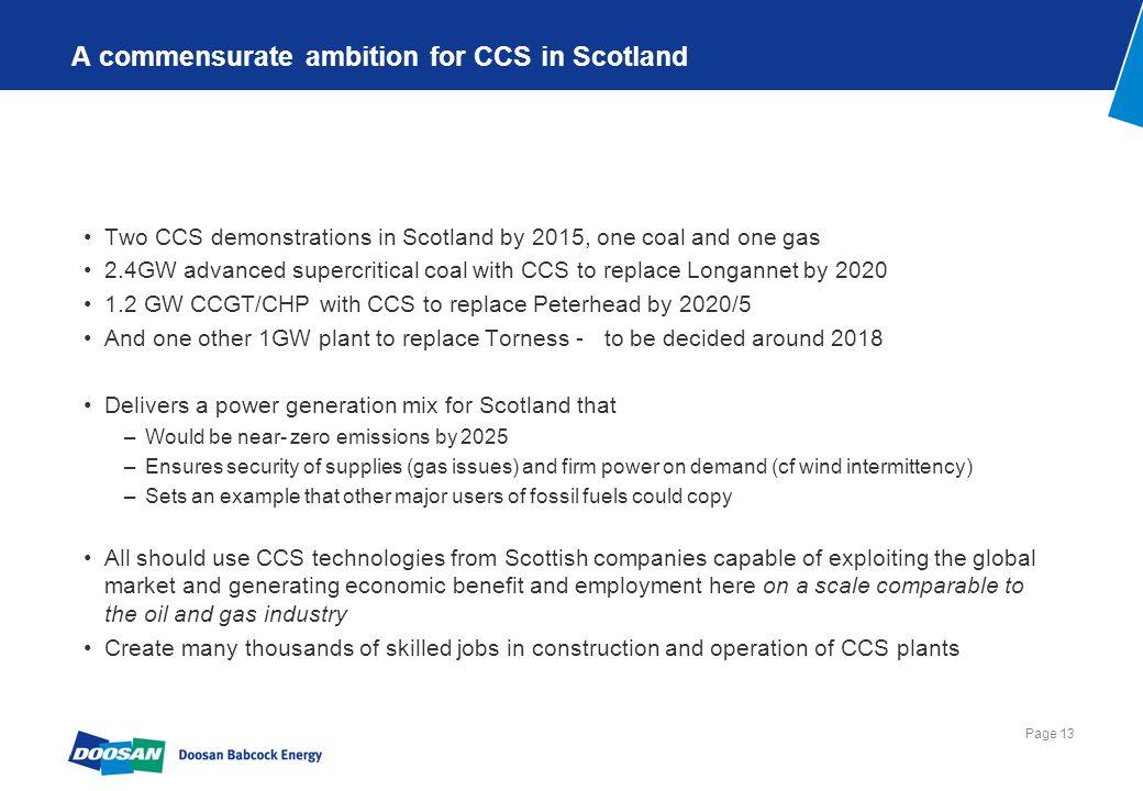 2010…… Carbon Clean Scenario…. 2030
