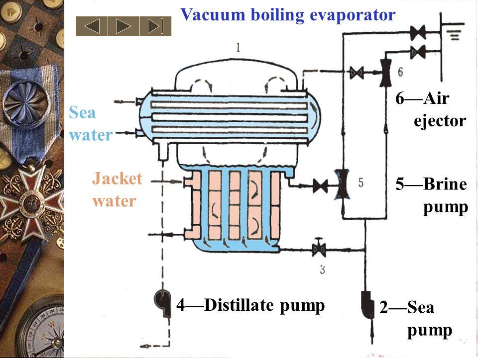 Vacuum boiling evaporator