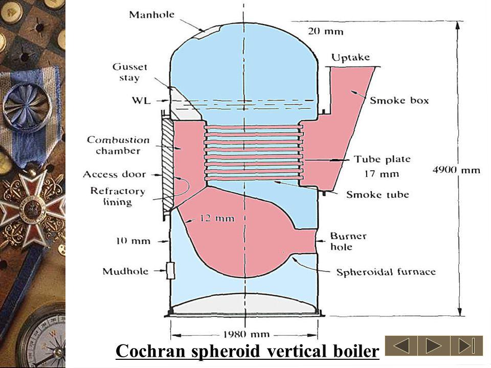 Cochran spheroid vertical boiler Jimei university