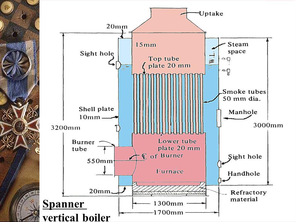 Spanner vertical boiler Jimei university