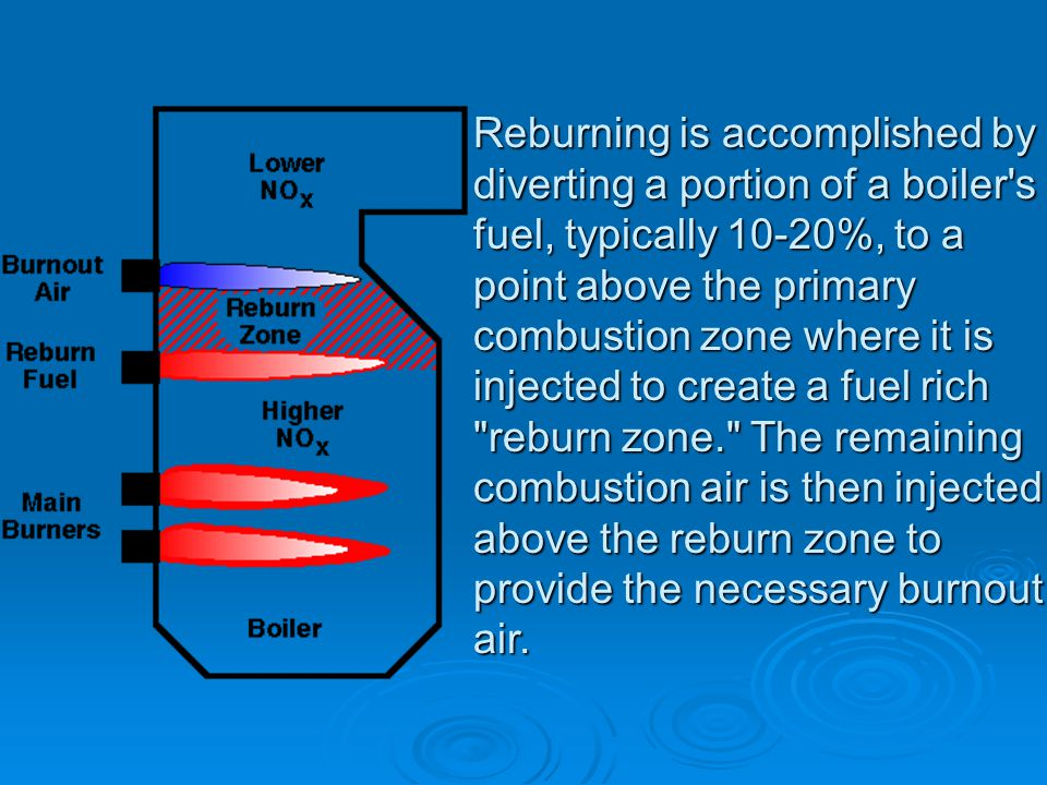 Reburning is accomplished by diverting a portion of a boiler s fuel, typically 10-20%, to a point above the primary combustion zone where it is injected to create a fuel rich reburn zone. The remaining combustion air is then injected above the reburn zone to provide the necessary burnout air.