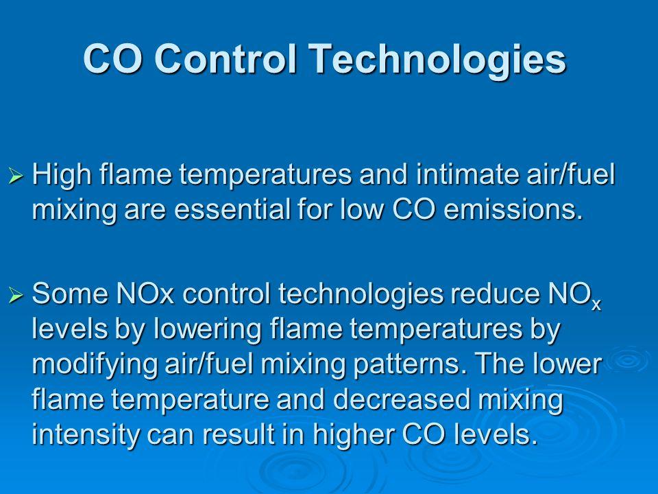 CO Control Technologies