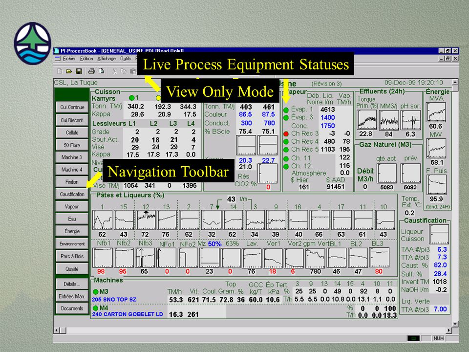 Live Process Equipment Statuses