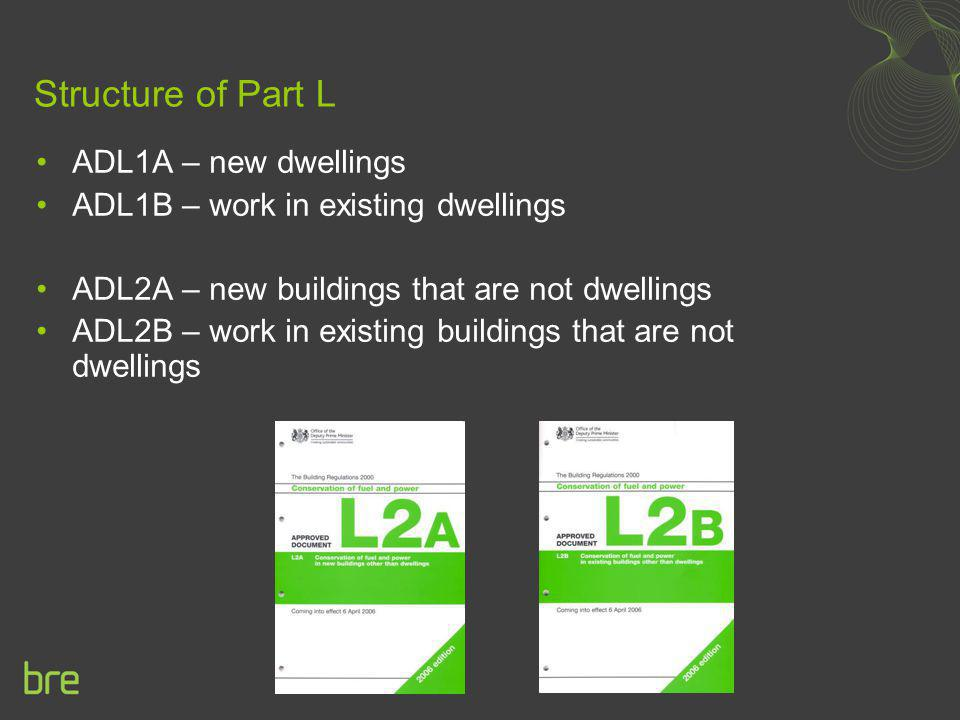 Structure of Part L ADL1A – new dwellings