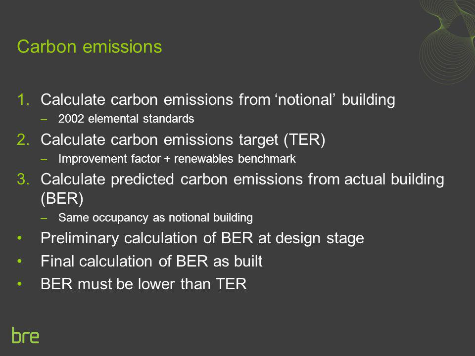 Carbon emissions Calculate carbon emissions from 'notional' building