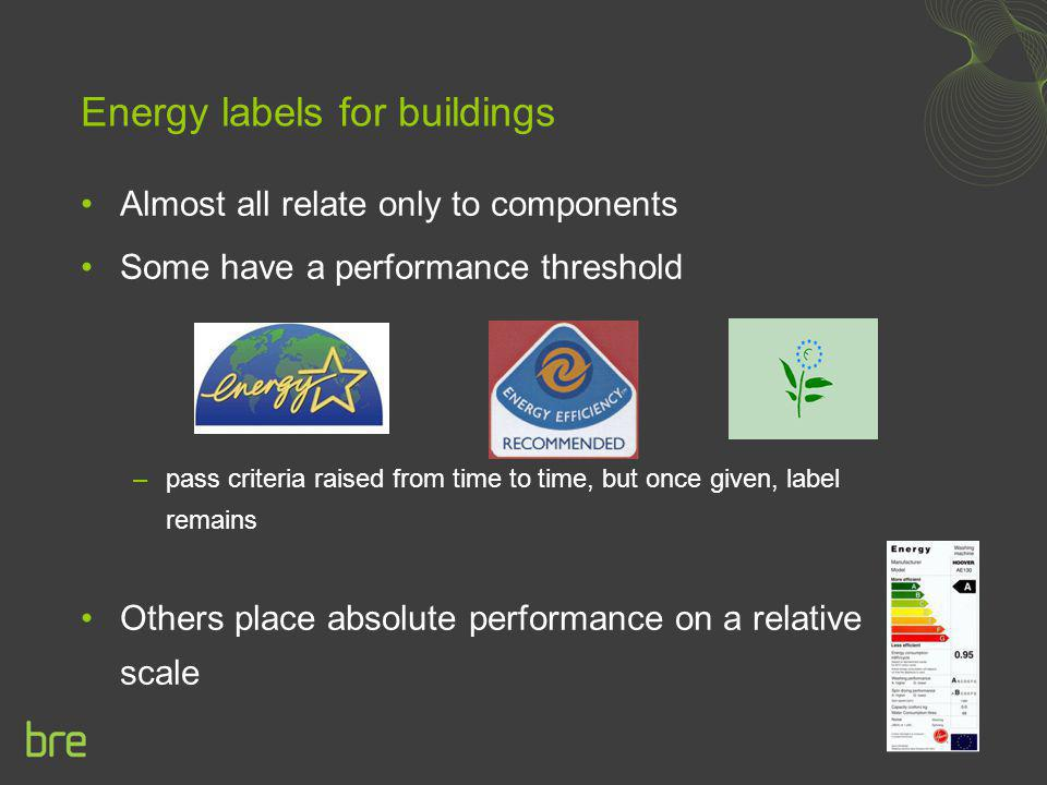 Energy labels for buildings