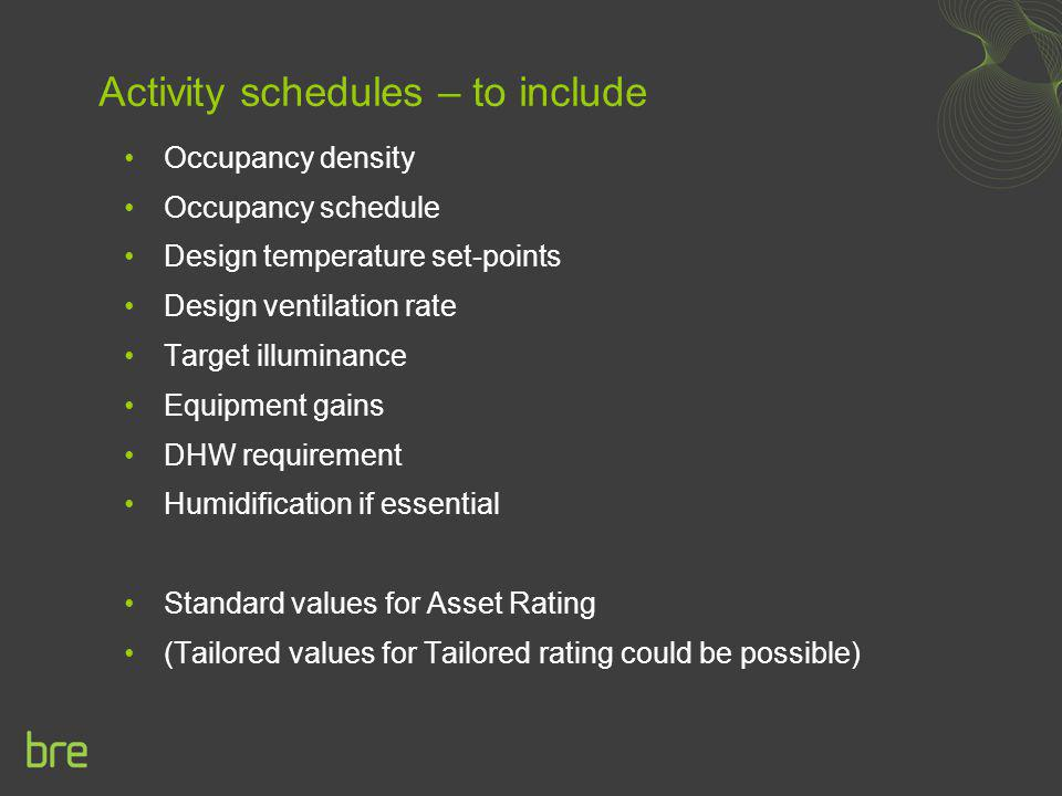 Activity schedules – to include