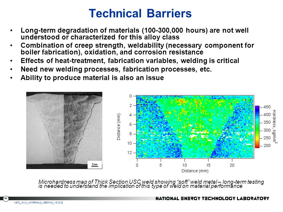 Technical Barriers Long-term degradation of materials (100-300,000 hours) are not well understood or characterized for this alloy class.