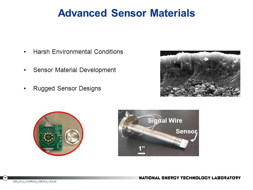 Advanced Sensor Materials