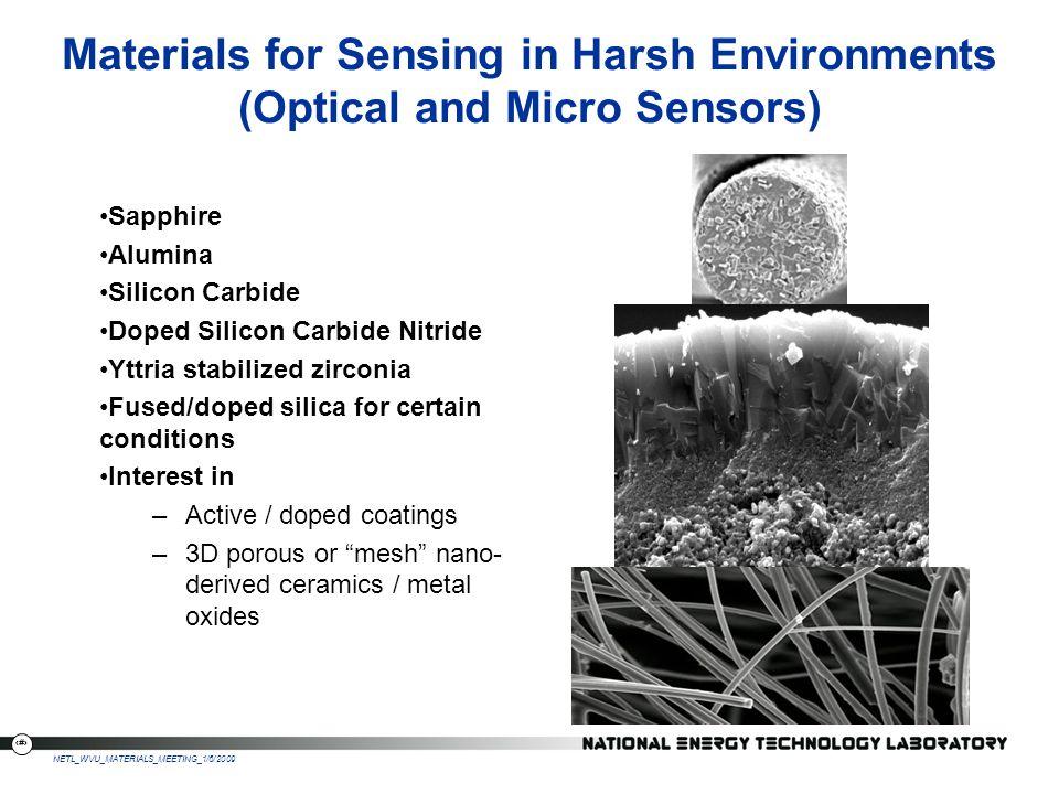 Materials for Sensing in Harsh Environments (Optical and Micro Sensors)