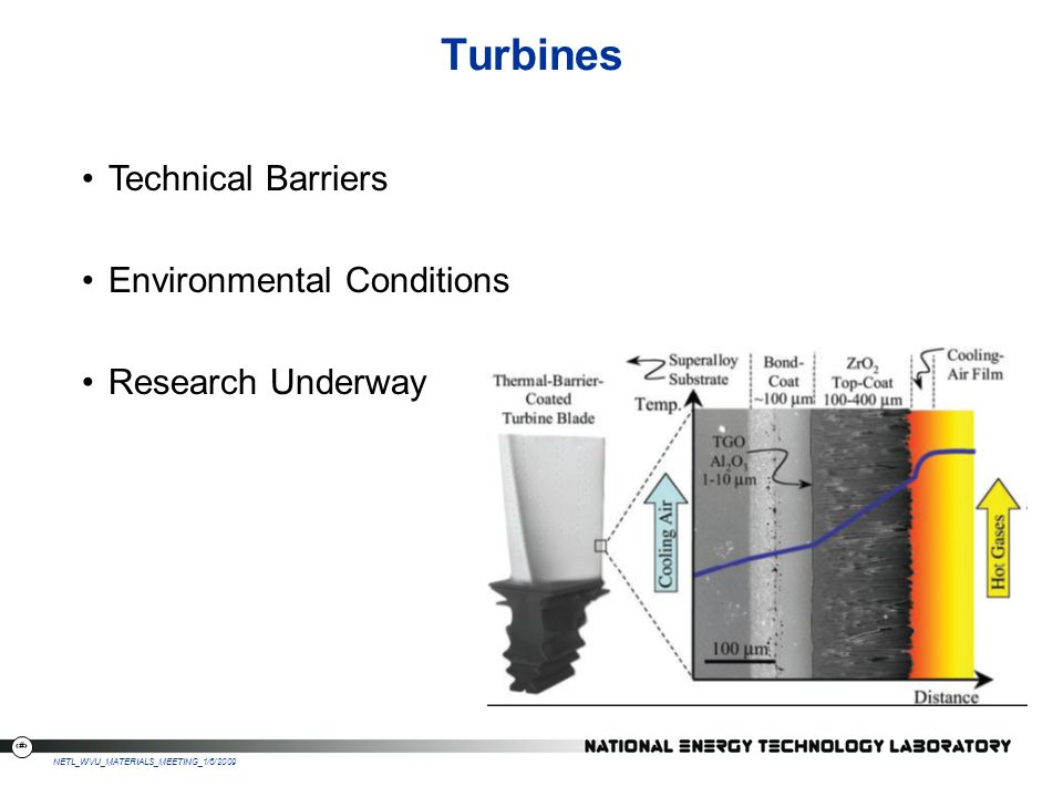 Turbines Technical Barriers Environmental Conditions Research Underway