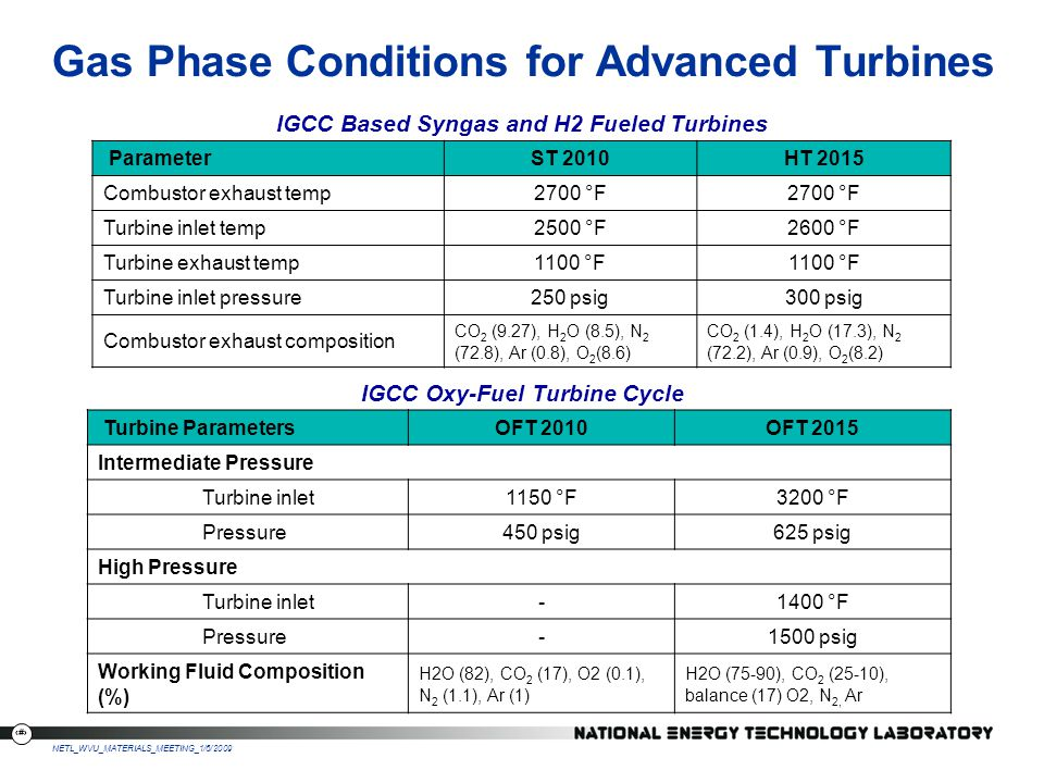 Gas Phase Conditions for Advanced Turbines
