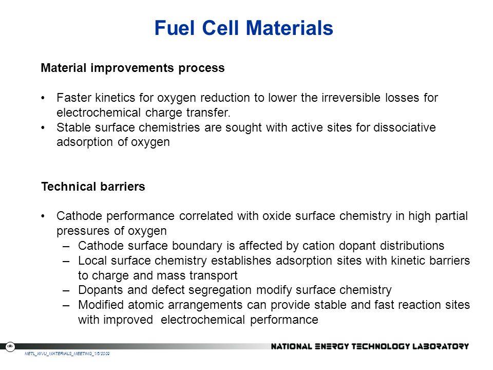 Fuel Cell Materials Material improvements process